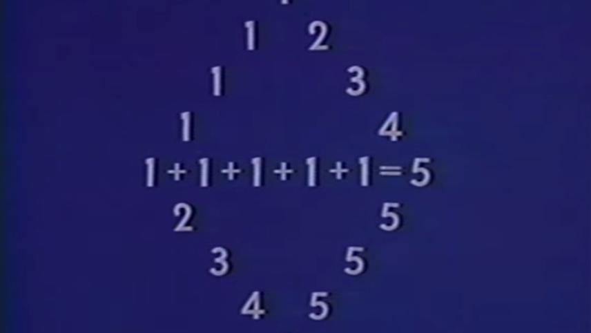 Rythmetic